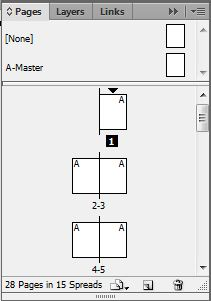 Adobe InDesign Master Pages